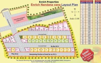enrich-nandana-vana-in-1074-1561463792821