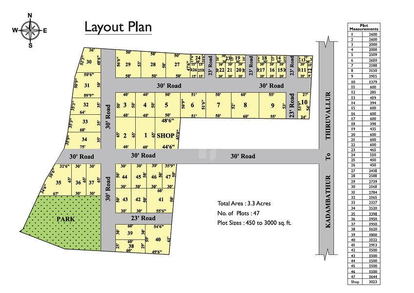 Navaneedhan Nagar - Master Plans