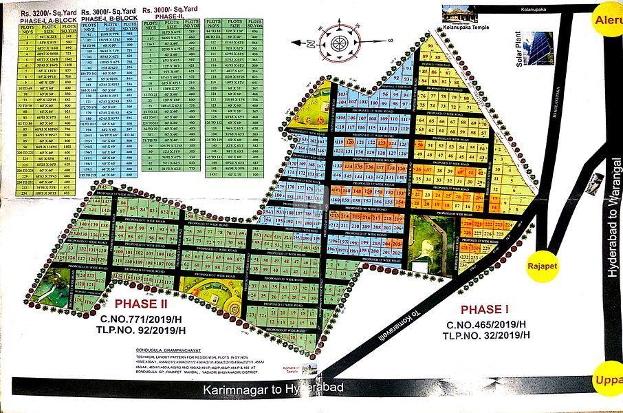Sree Sai Balaji Nagar - Master Plans