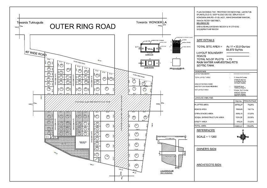 MNR HMDA Plots - Master Plans