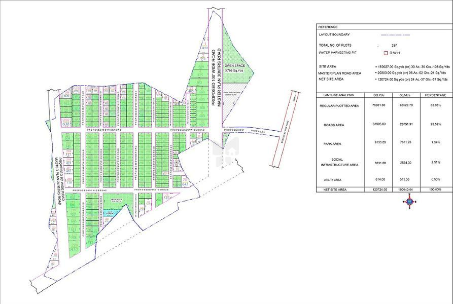Spring City Phase III - Master Plans