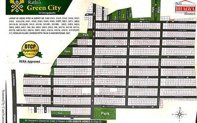 rathi-s-green-city-in-17-1569565825242