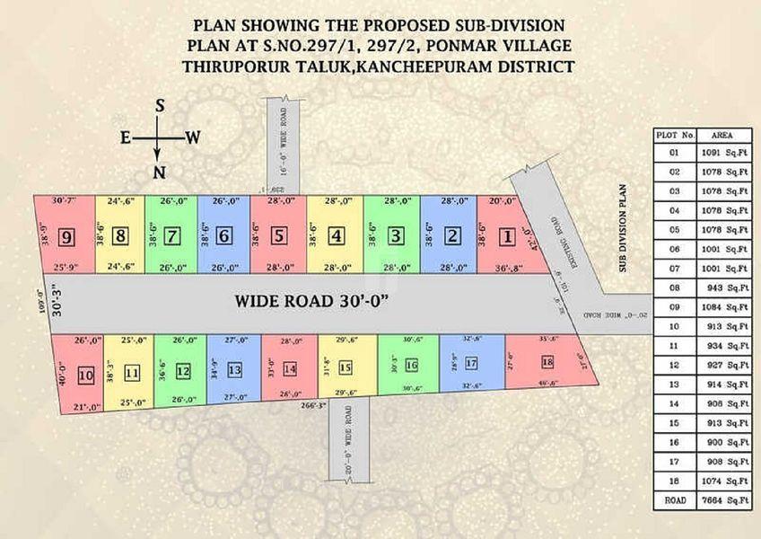 Sumangali El Dorado - Master Plans