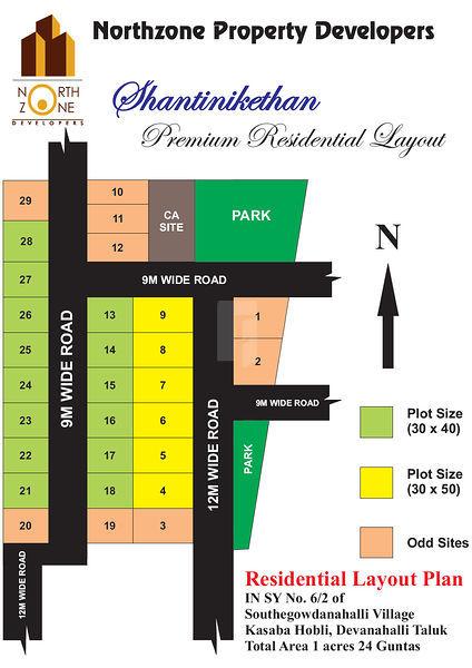 Shantinikethan - Master Plans