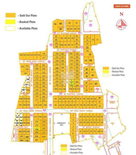 Gold Earth Tiruvallur Phase 1 - Master Plans
