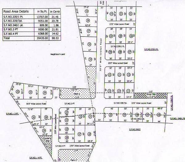 Chathamkulam AKG Garden Plot - Master Plans