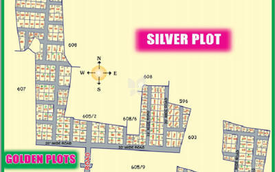 sky-thanmitha-city-master-plan-1ebm