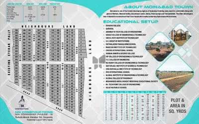 nmm-township-phase-3-in-moinabad-master-plan-1sxt