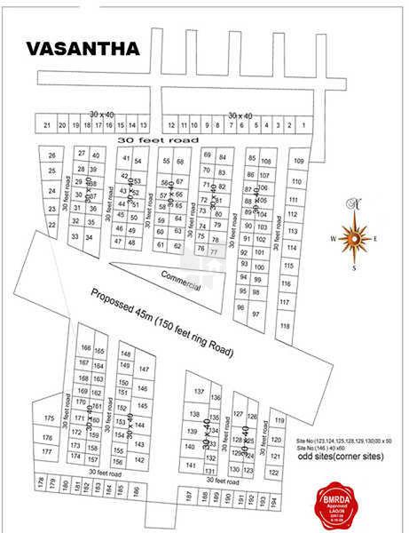 Aashrithaa Sai Priya Residency - Master Plan