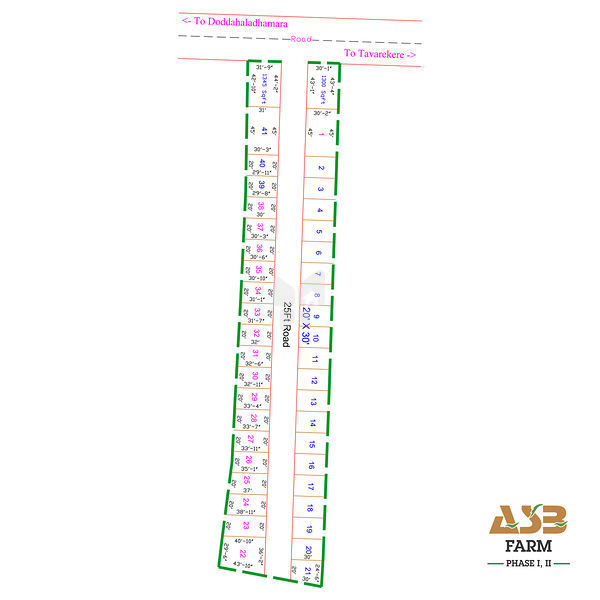 ASB Farm House Phase-1&2 - Master Plan