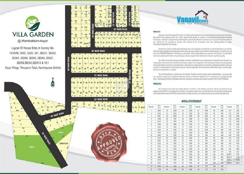 Vanavil Villa Garden - Master Plans