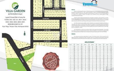 vanavil-villa-garden-in-mambakkam-master-plan-1ata