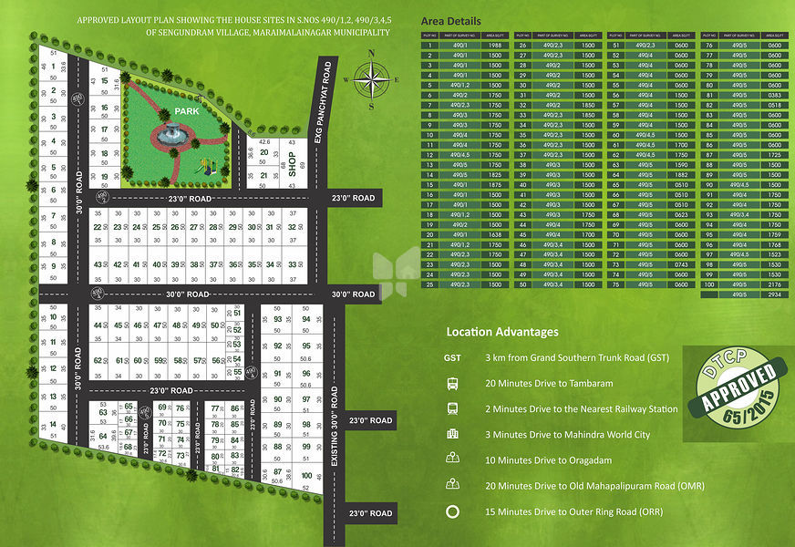 Gowtham Kiran Avenue - Master Plans