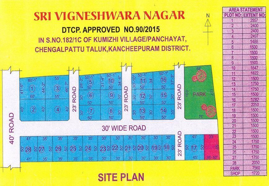 SRI Vigneshwara Nagar - Master Plan