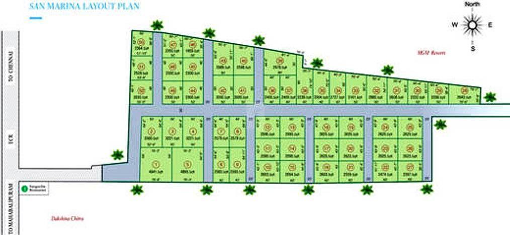 Nova San Marina - Master Plans