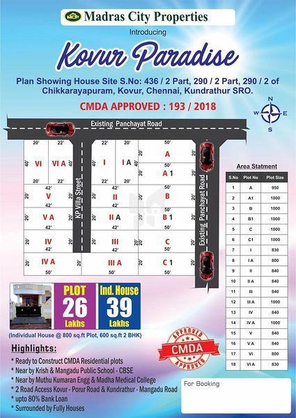 Madras Kovur Paradise - Master Plans