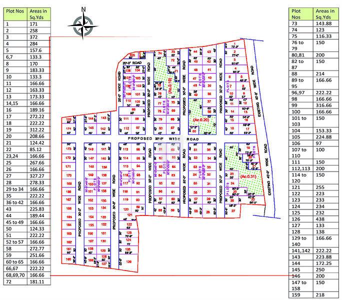 Tharaka Enclave - Master Plans