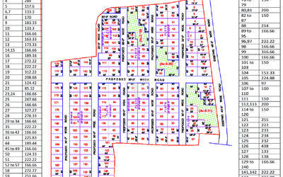 tharaka-enclave-in-rampally-master-plan-flu