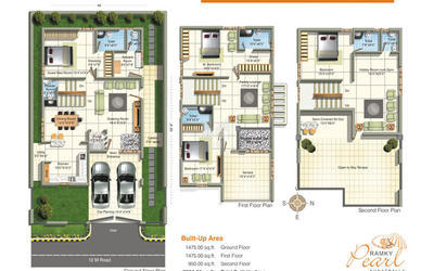 ramky-pearl-in-kukatpally-master-plan-quc