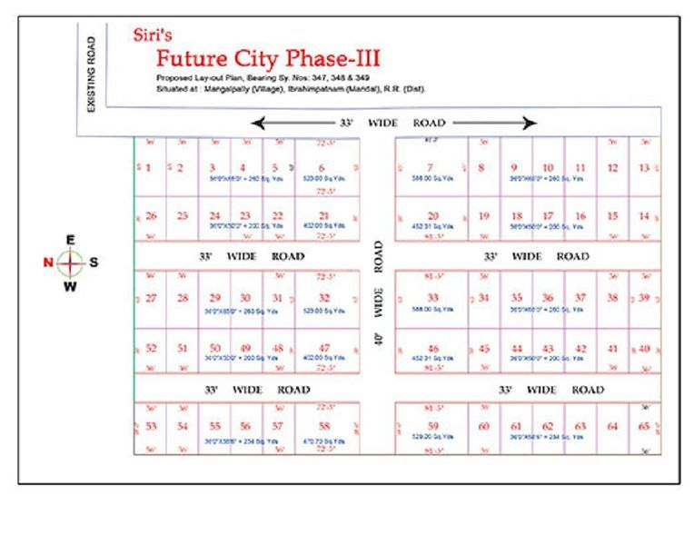 Siri Future City III - Master Plans