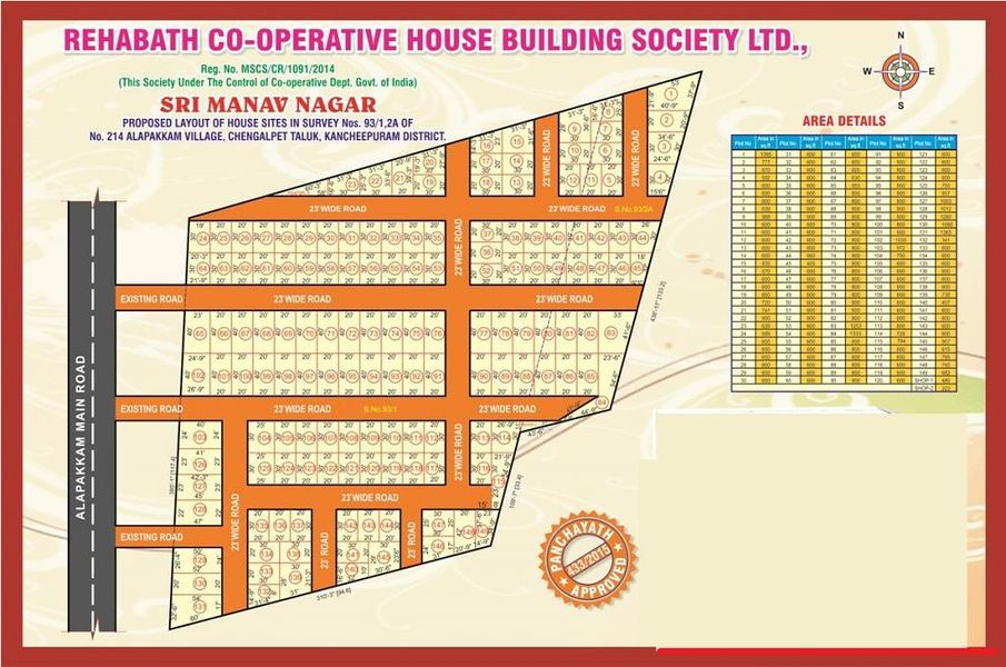 Rehabath Sri Manav Nagar - Master Plans