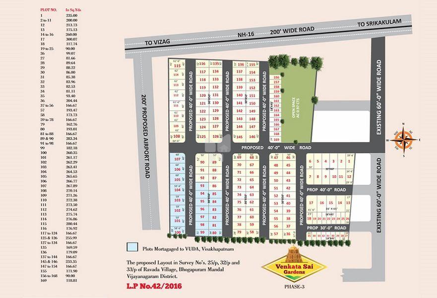 Chaitanya Kiran Venkata Sai Gardens - Master Plans