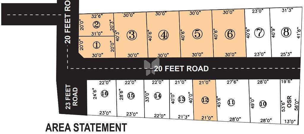 Sri Venkateswara Avenue - Master Plans