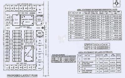 r-s-richvale-gardens-in-bellary-road-master-plan-1wfw