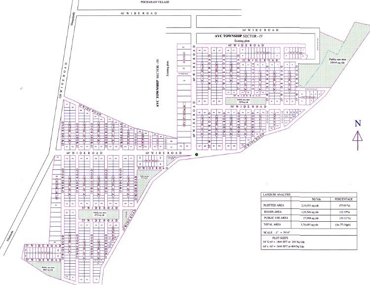 AVC Township Sector IV - Master Plans