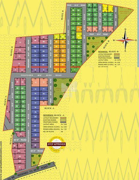 Suvarna Kuteer Township - Master Plan
