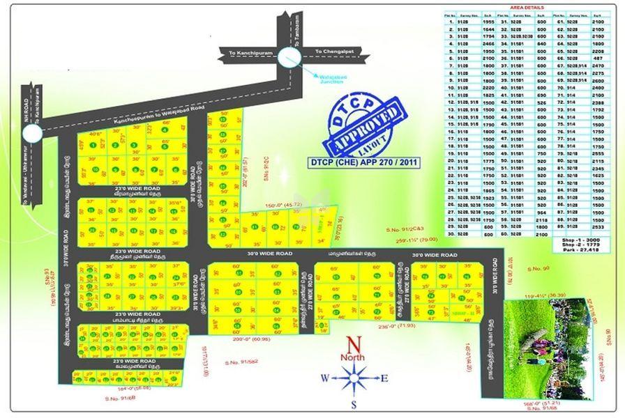 Sivasakthi Manikandan Nagar - Master Plans