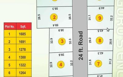 gurus-enclave-in-mahabalipuram-layout-8gw.