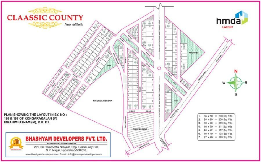 Bhashyam Claassic County - Master Plans