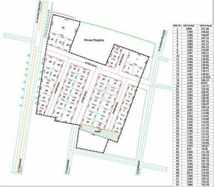 SLV Suvarna - Master Plans