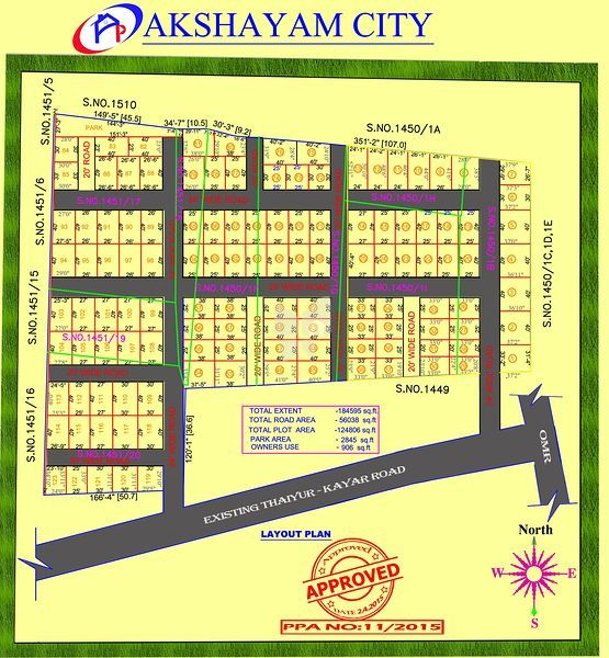 Akshayam City - Master Plan