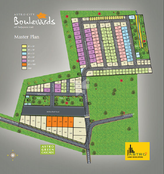 Astro City Boulevards - Master Plan