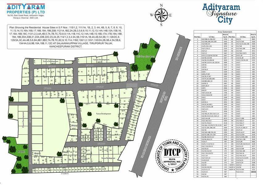Adityaram Signature City - Master Plan