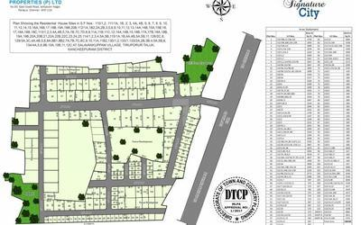 adityaram-signature-city-in-pattipulam-master-plan-ulg