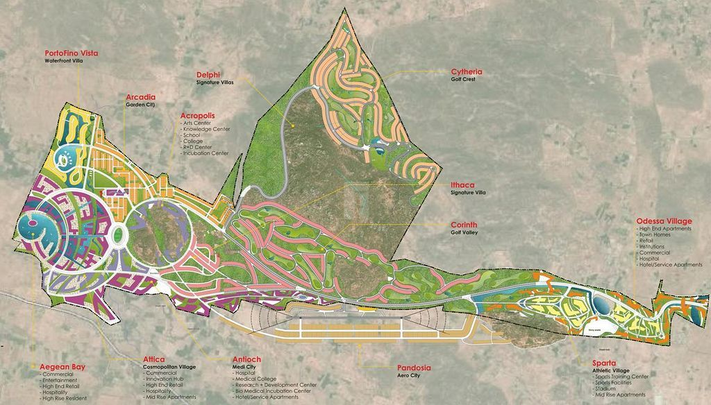 Aliens Hub - Master Plans