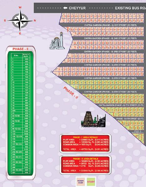 JS Paradise Chitra garden Phase II - Master Plans