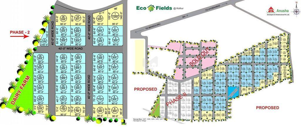 Anusha Eco Fields - Master Plans