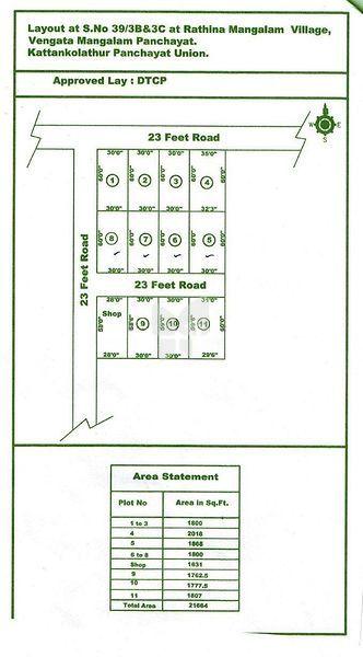 Nandeesar Guberan Colony - Master Plans