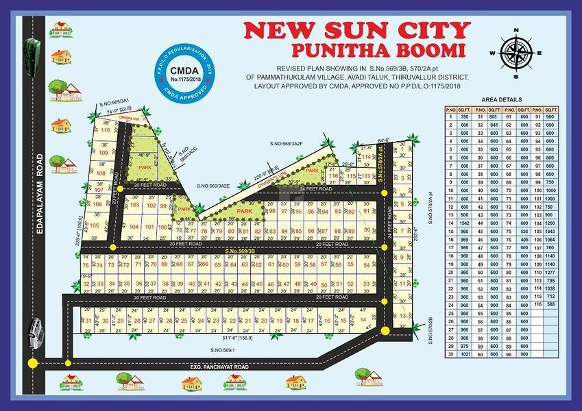 New Sun City Punitha Boomi - Master Plans