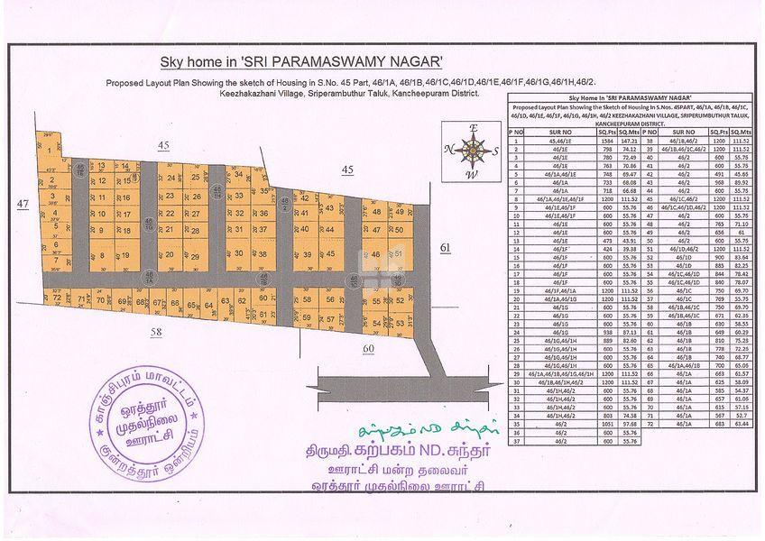 Sky Sri Paramaswamy Nagar - Master Plan