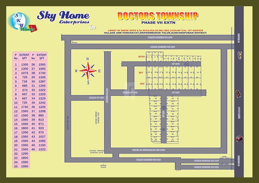 Sky Doctors Township Phase VII Extn - Master Plans