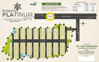 sri-lakshmi-mudigonda-platinum-city-in-sultanpur-master-plan-1erf