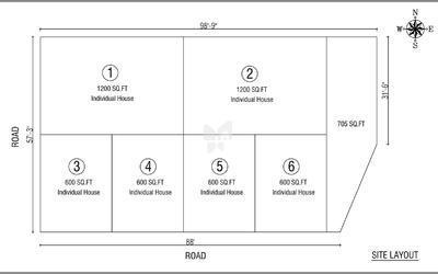 base-esi-plots-in-selaiyur-master-plan-utm