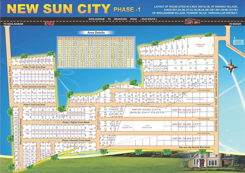 AJE The New Sun City - GNT Phase 1 - Master Plan