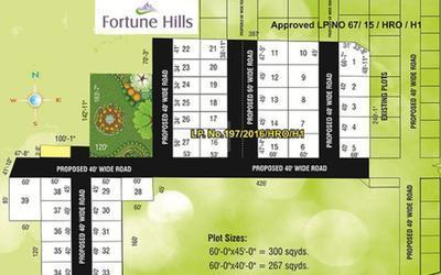 fortune-infra-hills-in-kadthal-master-plan-1ghv