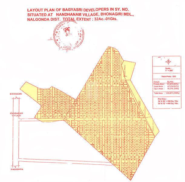 Bagyasri Bangaaru Bhoomi III - Master Plans